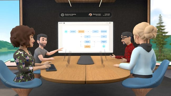 Will Virtual Reality Workspaces Become A Work-Place Standard?